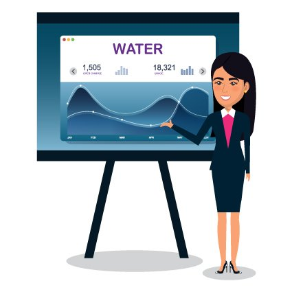 Water Quotes and Prices